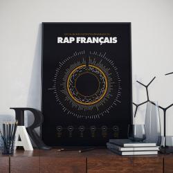 Affiche Rap Francais